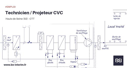 TECHNICIEN - PROJETEUR CVC